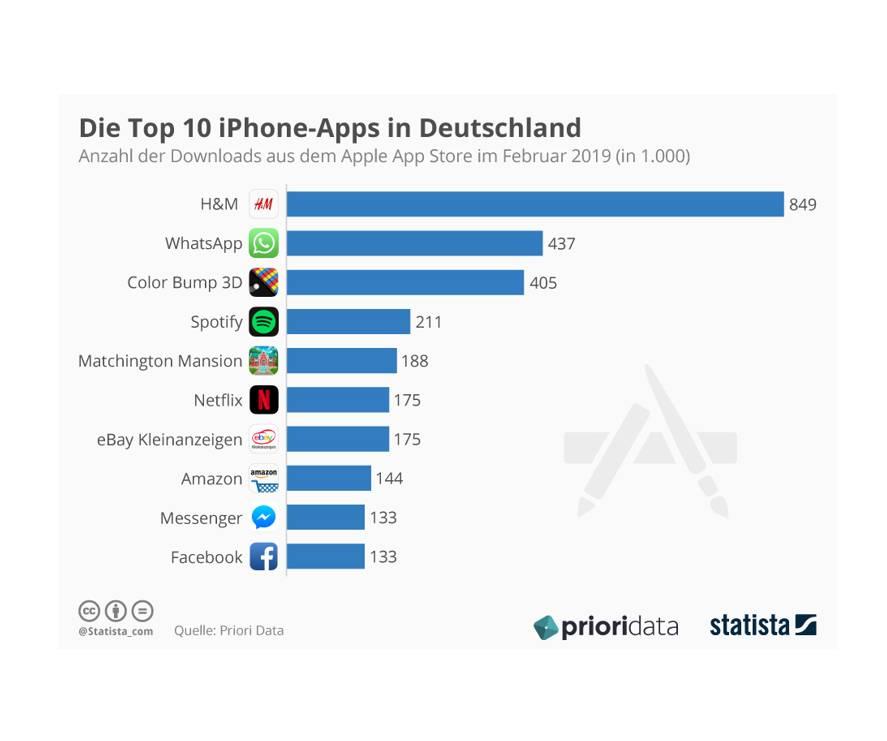 App Deutschland